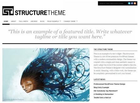 magazine wordpress